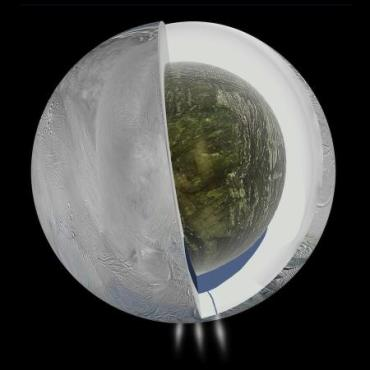Enceladus-Interior