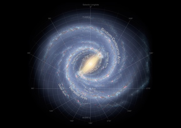 Milky_Way_Annotated732X520-580x412